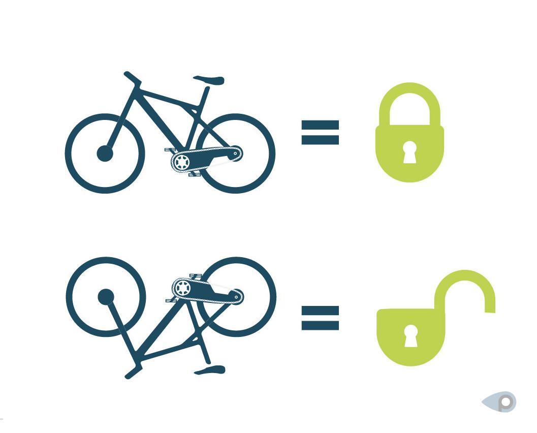 Diebstahlschutz für Fahrradteile: So sichert ihr