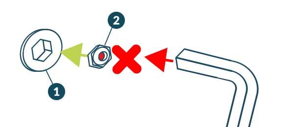 Hexlox Security Schraube für BikeTrax GPS Tracker